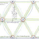 Non-Euclidian Playground Structures