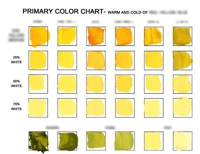 Cad Yellow Medium Chart